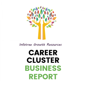 Business, Management and Administration Career Cluster Report