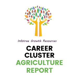 Agriculture, Food, and Natural Resources Career Cluster Report