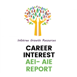 AEI – AIE Career Interest Report